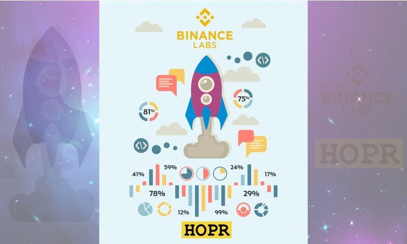 HOPR Secured $1 Million Investment From Binance, Now To Launch Its Testnet