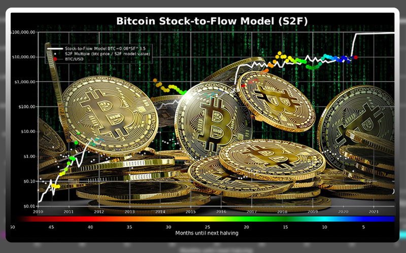 What Is Stock-To-Flow Chart, And Why It Is Not One Of The Most Trustworthy Model To Predict Bitcoin Price