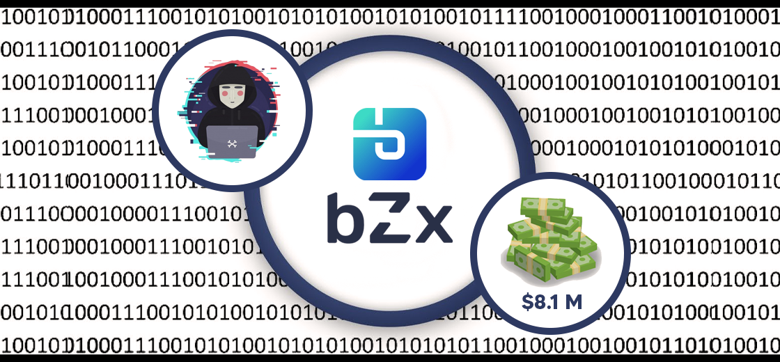 Bzx Starts Restoring Its System After Recovering $8.1 Million From Hacker