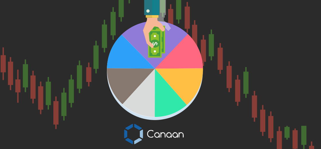 Bitcoin Mining Company Canaan To Buy Back Its Shares In $10 Million