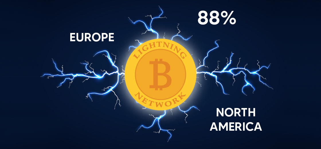 88% of Lightning Network Nodes are Run in North America and Europe