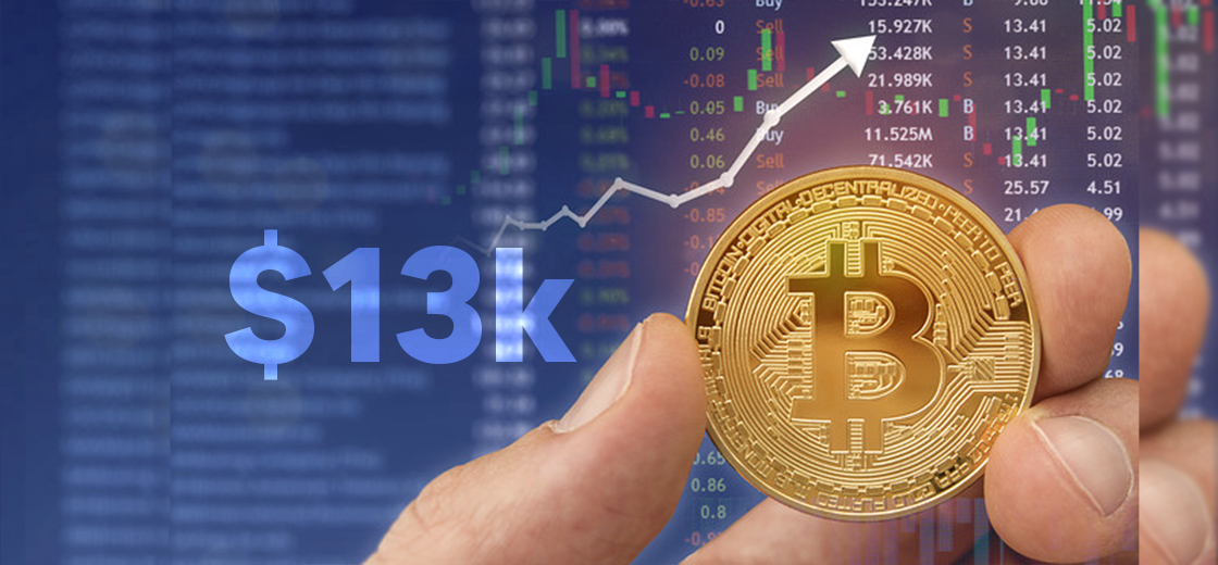 Bitcoin Weekly Close Reaches Above $13,000 and Might Move Higher