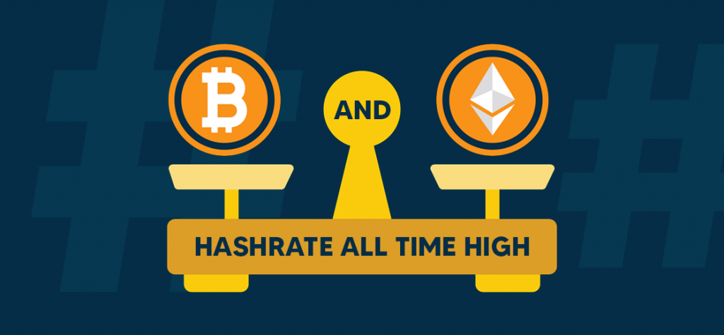 Bitcoin and Ethereum's Hashrate Reaches All Time High