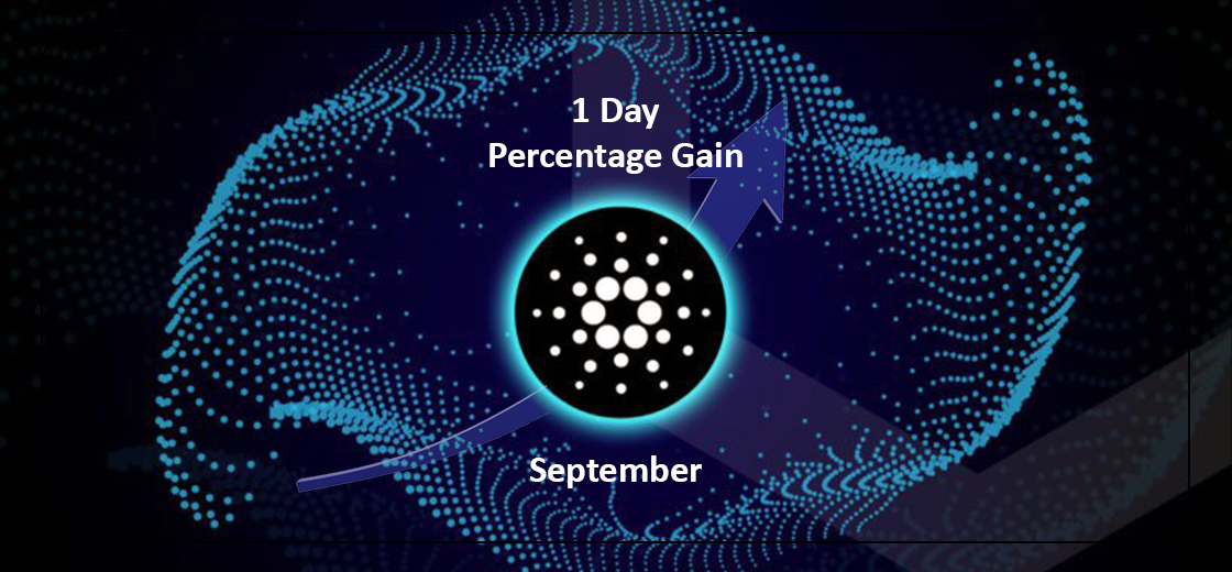 Cardano Gets The Largest One-Day Percentage Gain Since September