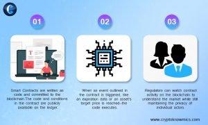 smart-contract-characteristics