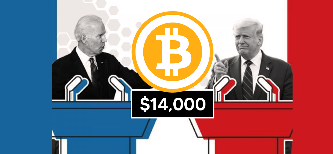 Bitcoin Hits $14,000 On U.S. Presidential Election Day