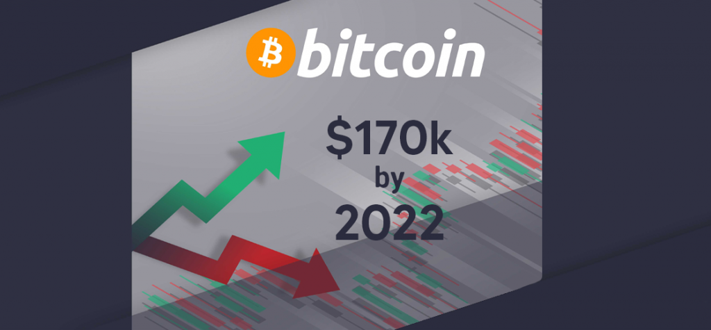 Bitcoin Price Might Reach $170,000 by 2022: Bloomberg Analyst