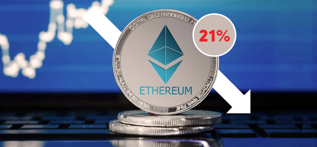 Ethereum Plunges by 21%, Making Largest One-Day Percentage Loss
