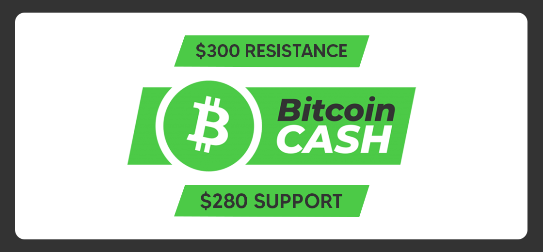 Bitcoin Cash Stuck Between $300 Resistance and $280 Support