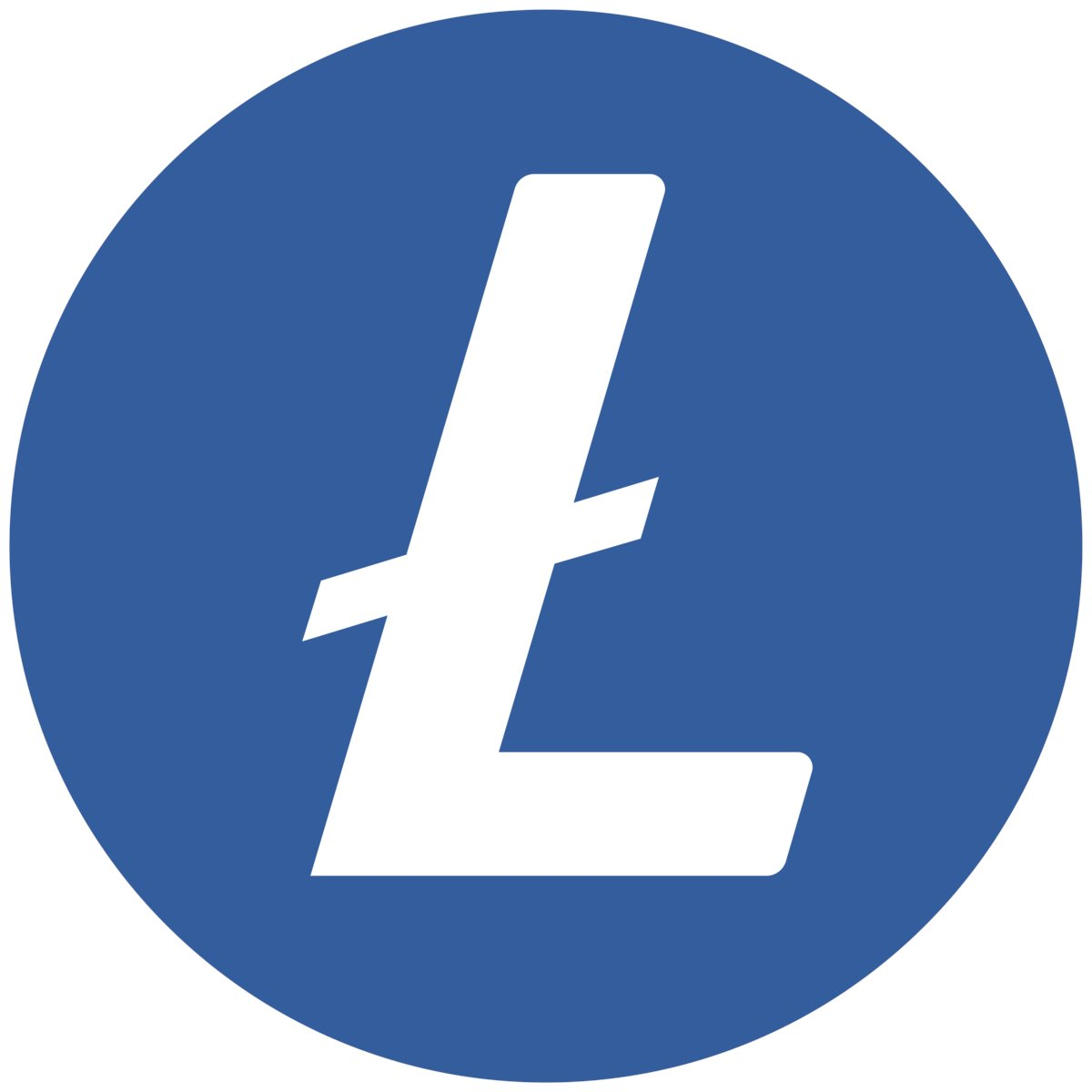 LTC Moving from Bear to Bulls with Support of $121
