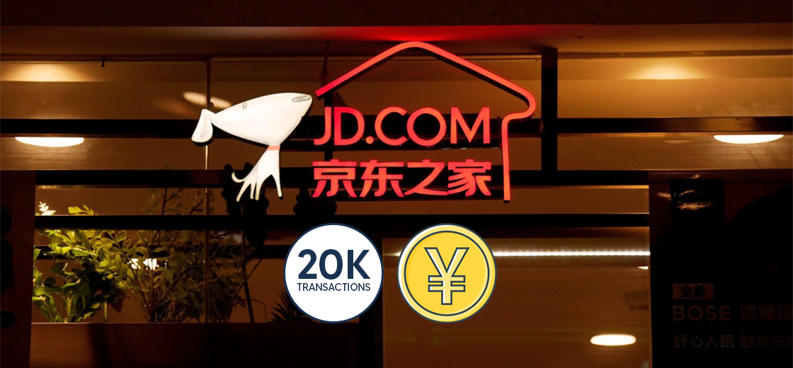 Nearly 20,000 Transactions Conducted in Digital Yuan Through JD.com