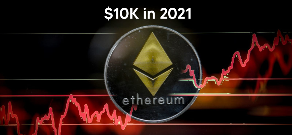 Analyst: Ethereum Options Contract Could Reach $10,000 in 2021