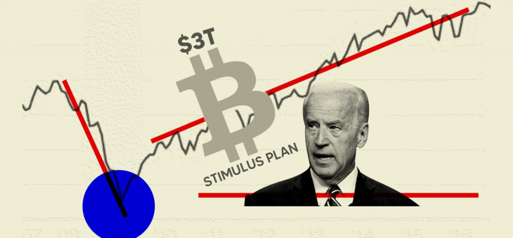 With Joe Biden Certified to be the Next US President, Bitcoin Is Poised to Further Bullish Trend