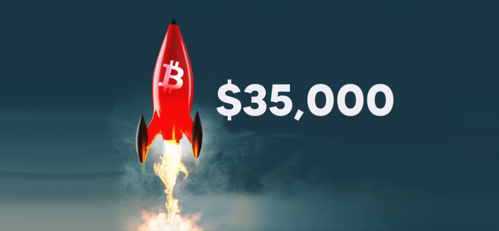 Bitcoin Surges Above $35K, Options Traders Bet Bull Run to $52K