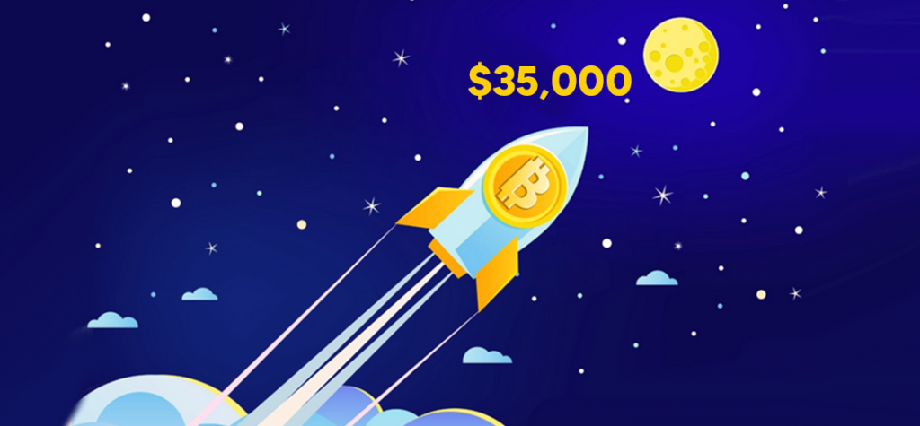 Bitcoin Touches New All-Time High Above $35,000