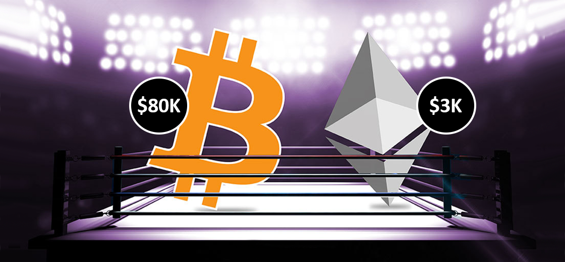 Frank Holmes Believes Bitcoin and Ethereum Could Reach $80K and $3K