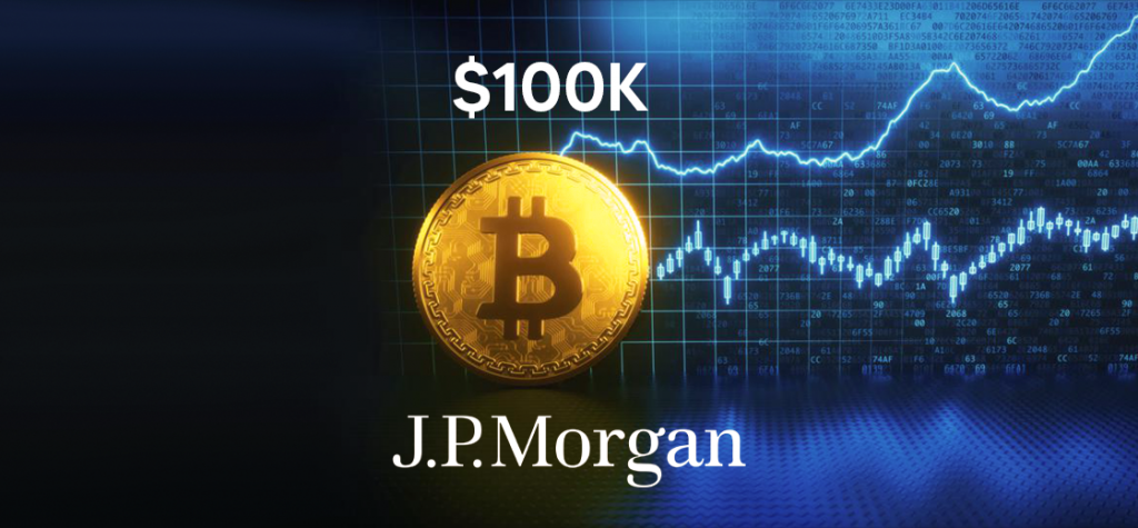JPMorgan Believes Bitcoin to Reach $100K While Warning Unsustainable Surge