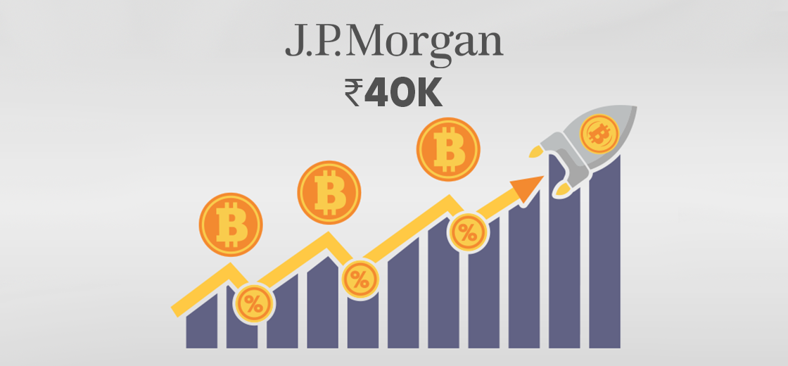JPMorgan Strategists Says Bitcoin Should Rise Above ₹40K to Avoid Risk