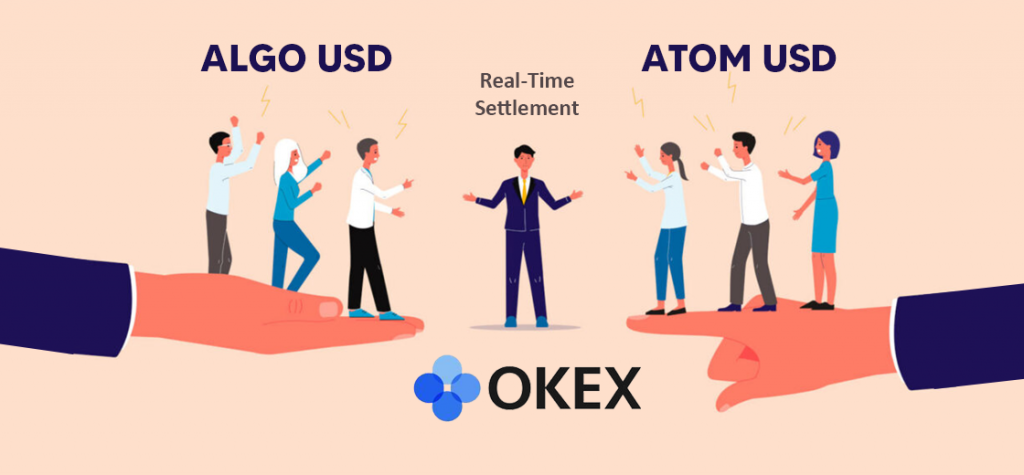 OKEx Extends Real-Time Settlement Feature For ALGOUSD, ATOMUSD