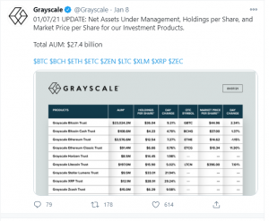 Grayscale Crypto Assets