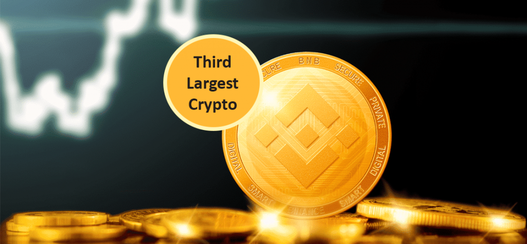 Binance Coin Beats Tether in Market Capitalization: Becomes the Third Largest Cryptocurrency