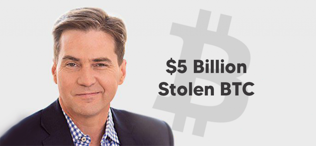 Bitcoin Developers Sued by Craig Wright Over $5 Billion Worth of Stolen BTC