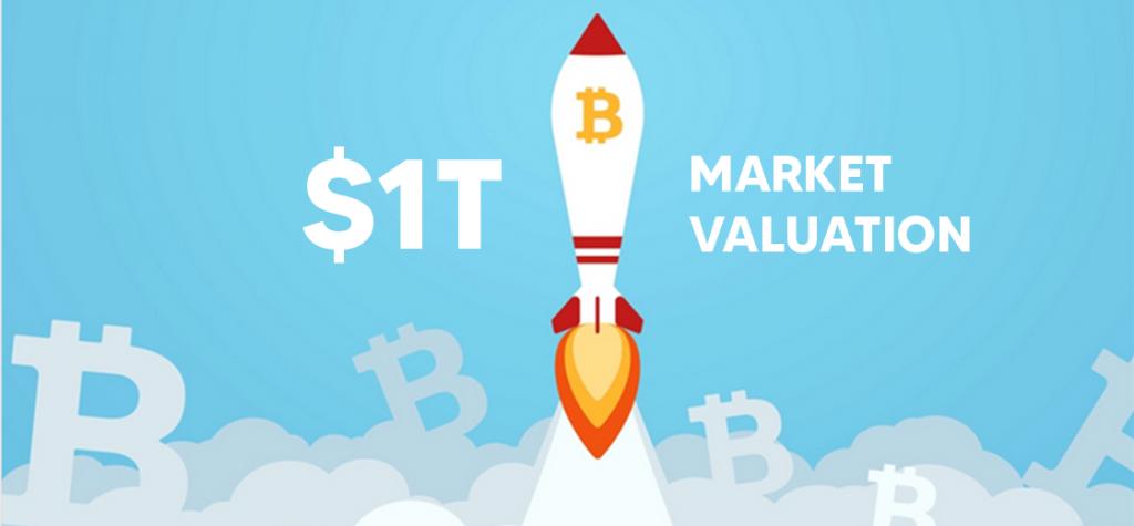 Bitcoin (BTC) Hits $1 Trillion Market Cap, Surges Above $55,000