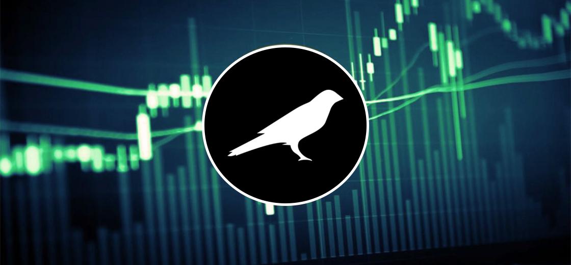 KSM May Fall Below $314 – Technical Analysis