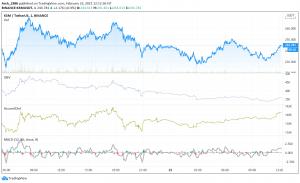 KSM Price Analysis