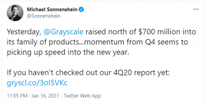 Grayscale has raised more than $700 million in a single day