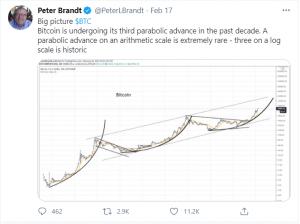 Peter Brandt tweet