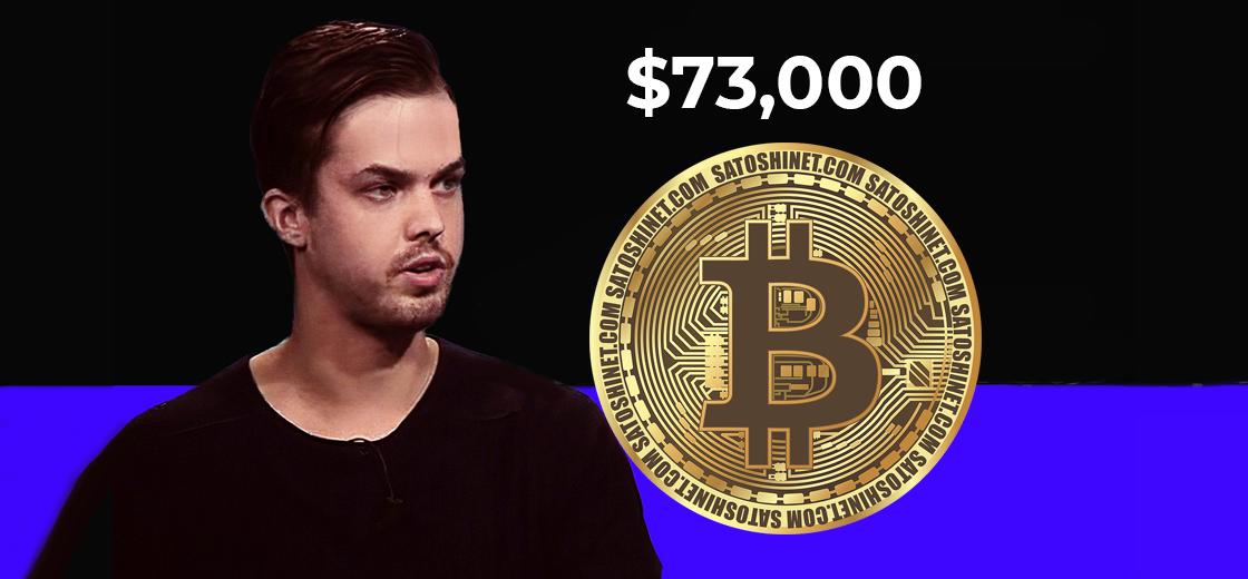 Bitcoin Could Hit $73,000 Next, According to Michaël van de Poppe