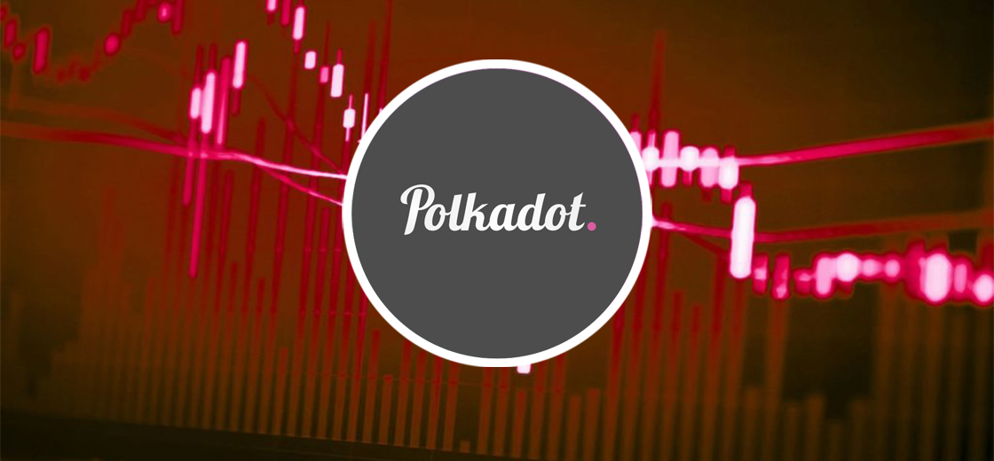 DOT Technical Analysis: Price May Fall Below the Support Levels of $38.35