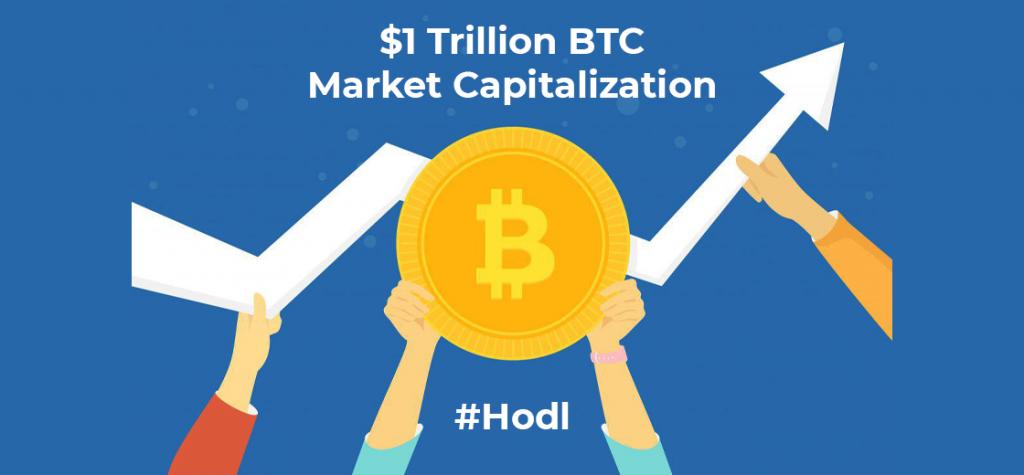 Long-Term Investors Keep Up With Hodling Bitcoin Despite $1 Trillion Market Cap