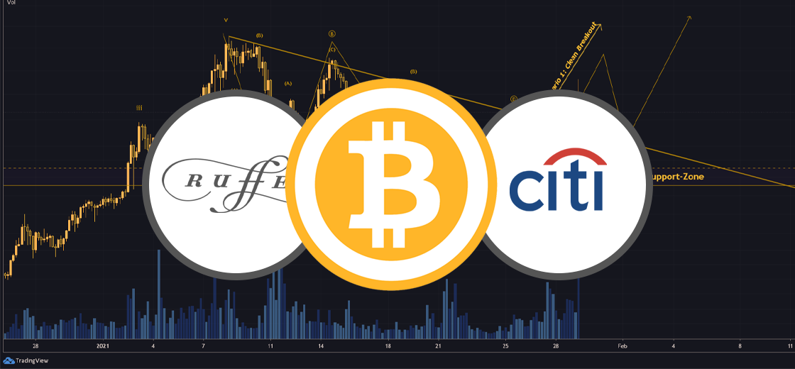 Mainstream Investment Businesses Ruffer and Citi Predicting Breakout Moment for Bitcoin