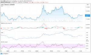 ANKR Price Analysis
