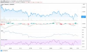 CHZ Price Analysis