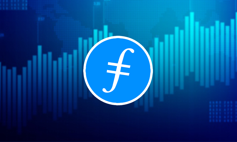FIL Technical Analysis – Expect Prices to Break Resistance $201.27