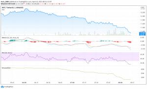 HNT Price Analysis