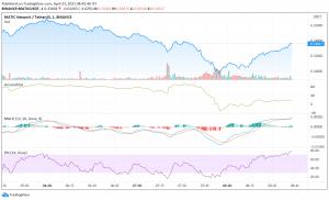 MATIC Price Analysis