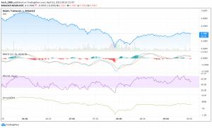 NEAR Price Analysis