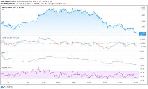 NEXO Price Analysis