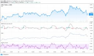 OKEX Price Analysis