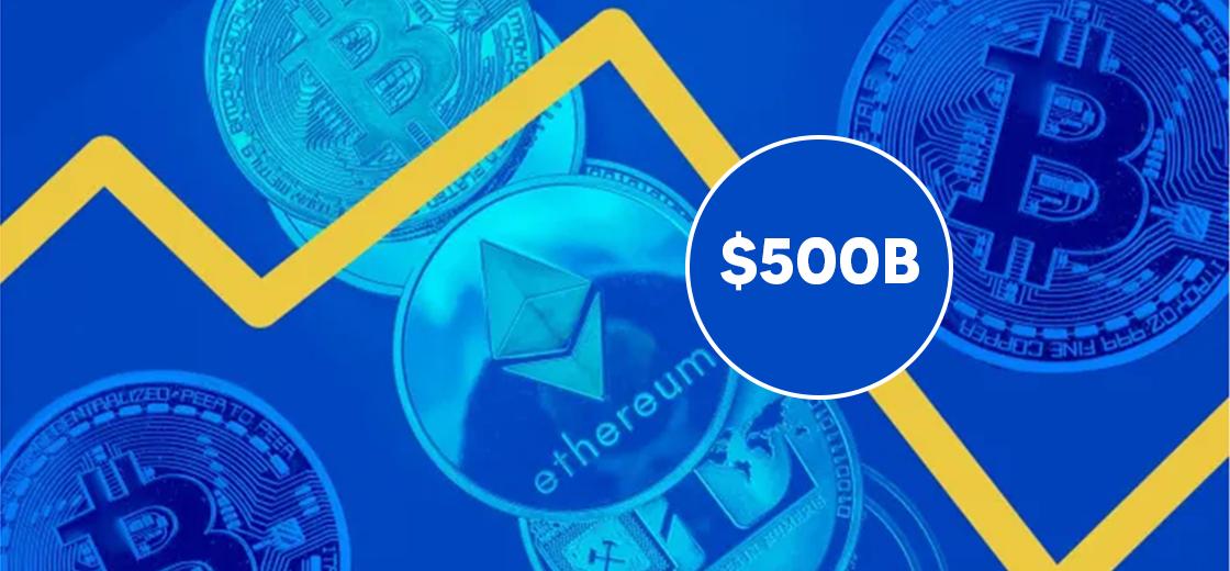Reasons for Over $500 Billion Crypto Market Crash