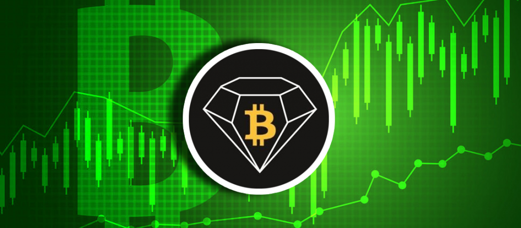 BCD Technical Analysis: Price Likely to Fall Below the First Support Level of $4.32