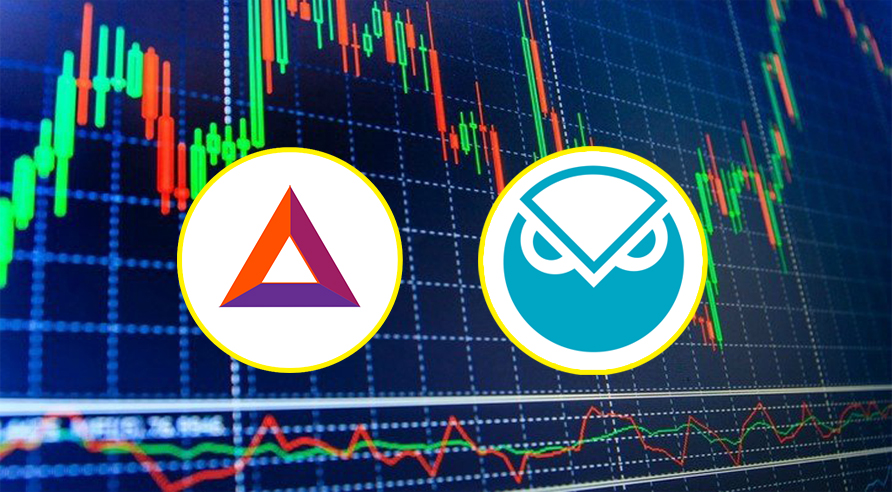 Basic Attention Token (BAT) and Gnosis (GNO) Technical Analysis: What to Expect?