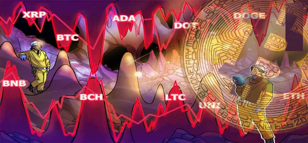 Crypto Price Analysis: BTC, ETH, ADA, DOGE, BNB, LTC, UNI, XRP, BCH, DOT