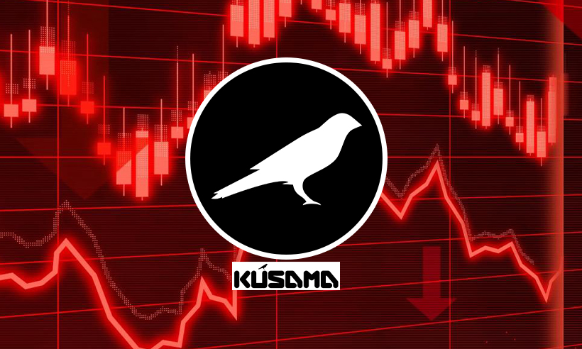 KSM Technical Analysis: Expect Price to Fall Below the First Fibonacci Pivot Support Level of $259.69