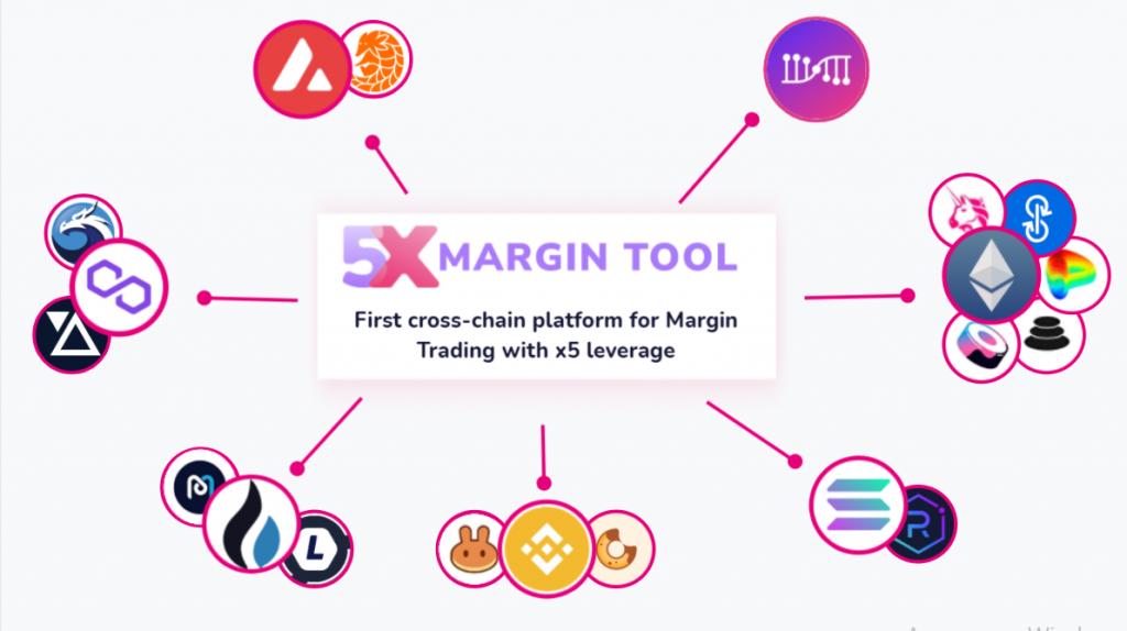 The Main Idea Behind 5x Margin Tool