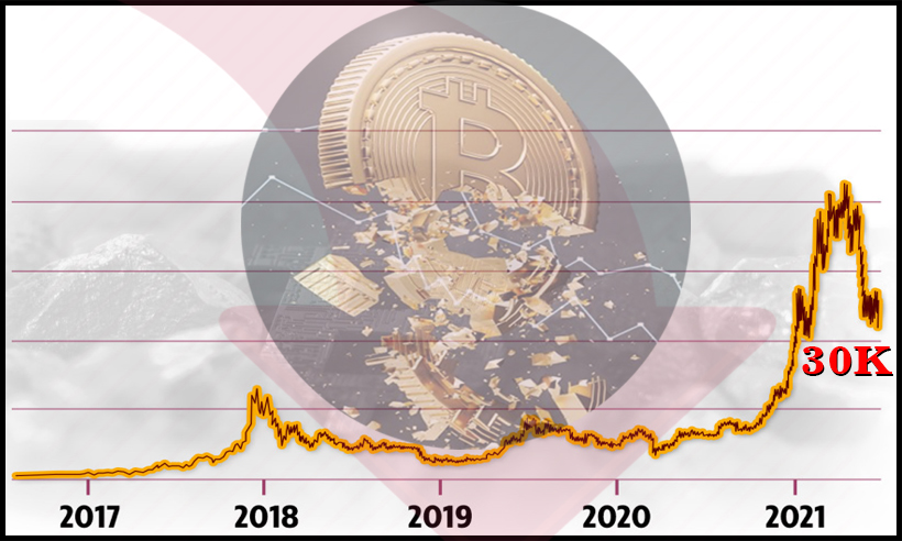 Bitcoin Breaks $30k Support Level: What's Next?